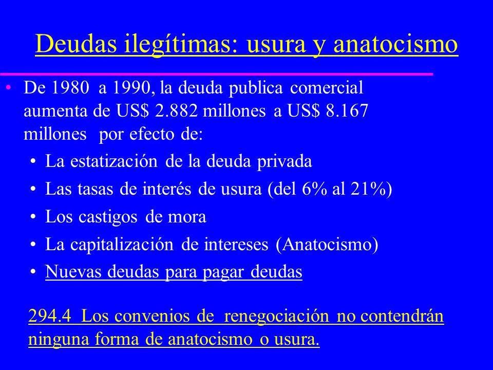 Deudas ilegítimas: usura y anatocismo De 1980 a 1990, la deuda publica comercial aumenta de US$ 2.882 millones a US$ 8.167 millones por efecto de: La