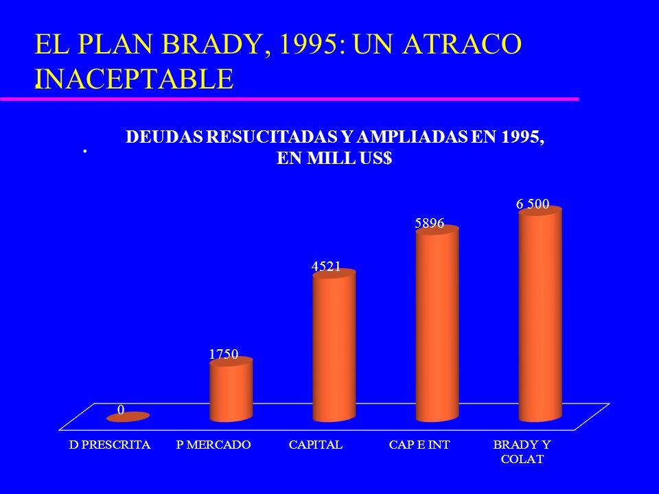 .. EL PLAN BRADY, 1995: UN ATRACO INACEPTABLE