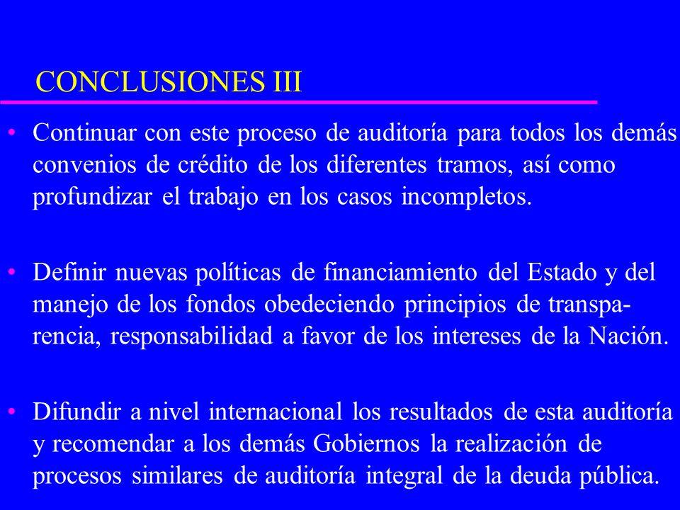 CONCLUSIONES III Continuar con este proceso de auditoría para todos los demás convenios de crédito de los diferentes tramos, así como profundizar el trabajo en los casos incompletos.