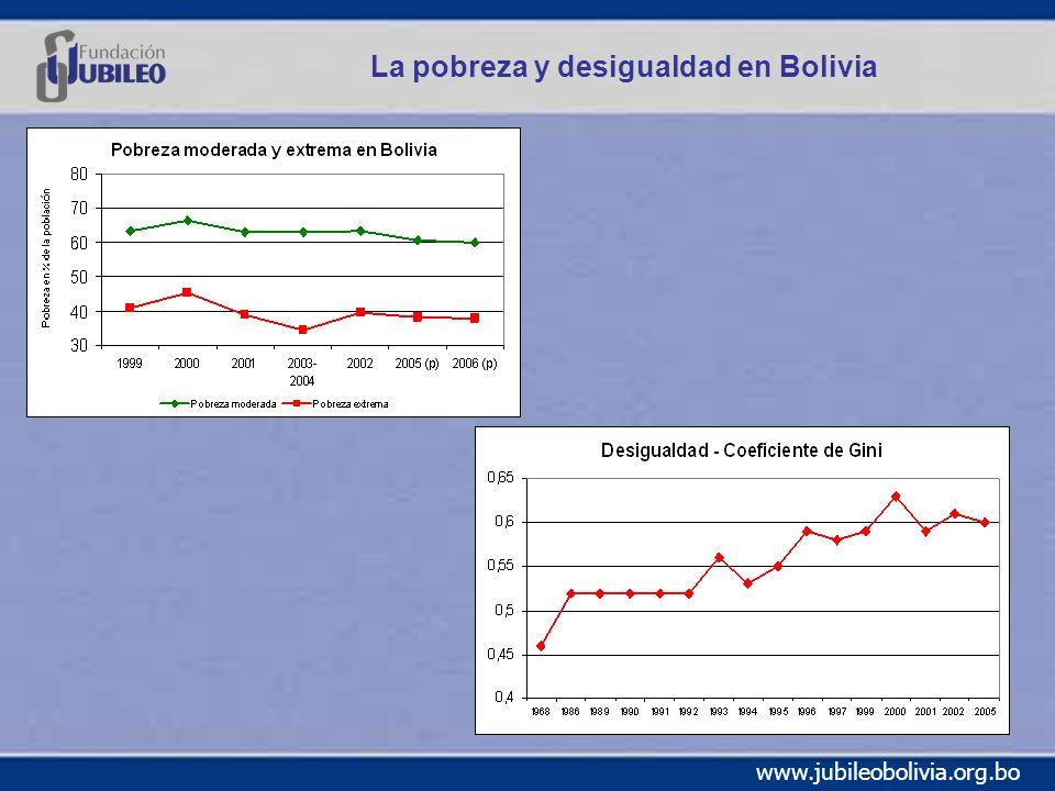 www.jubileobolivia.org.bo La pobreza y desigualdad en Bolivia