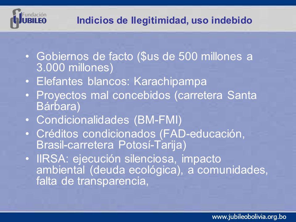 www.jubileobolivia.org.bo Indicios de Ilegitimidad, uso indebido Gobiernos de facto ($us de 500 millones a 3.000 millones) Elefantes blancos: Karachipampa Proyectos mal concebidos (carretera Santa Bárbara) Condicionalidades (BM-FMI) Créditos condicionados (FAD-educación, Brasil-carretera Potosí-Tarija) IIRSA: ejecución silenciosa, impacto ambiental (deuda ecológica), a comunidades, falta de transparencia,