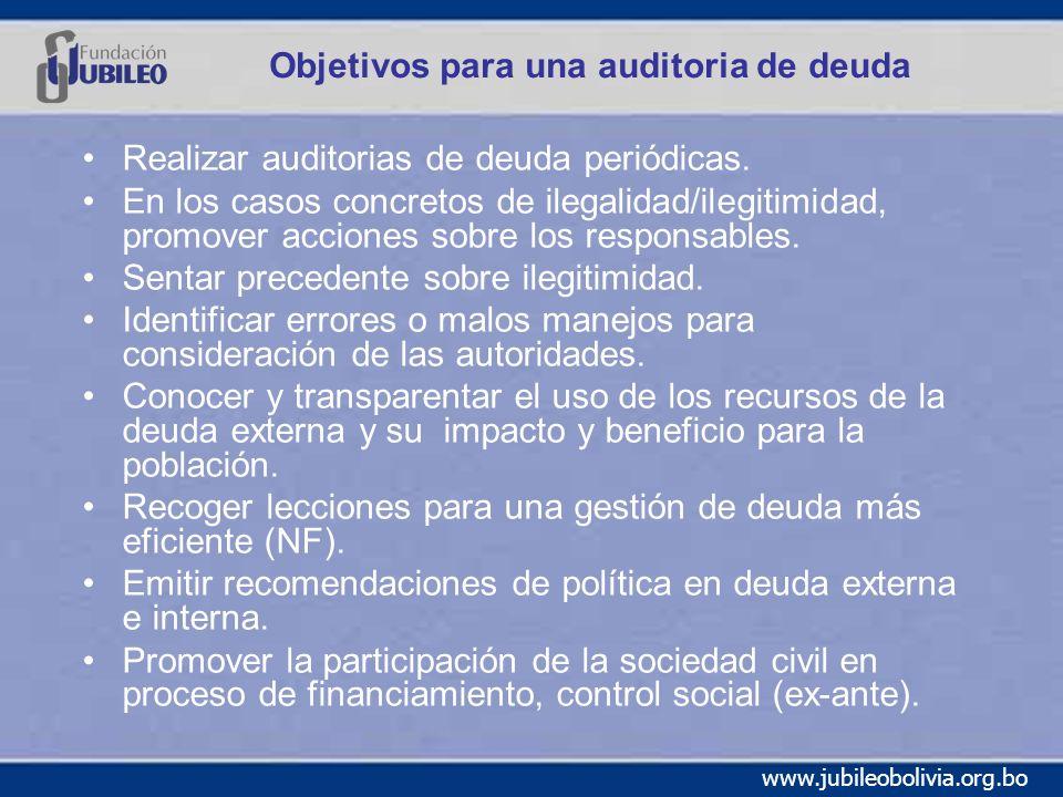 www.jubileobolivia.org.bo Objetivos para una auditoria de deuda Realizar auditorias de deuda periódicas.