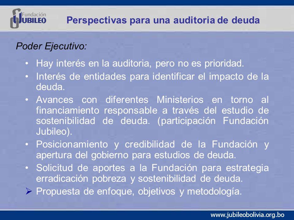 www.jubileobolivia.org.bo Perspectivas para una auditoria de deuda Hay interés en la auditoria, pero no es prioridad.