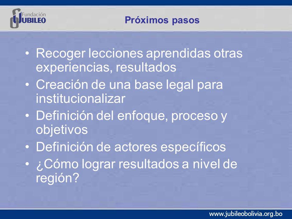 www.jubileobolivia.org.bo Próximos pasos Recoger lecciones aprendidas otras experiencias, resultados Creación de una base legal para institucionalizar Definición del enfoque, proceso y objetivos Definición de actores específicos ¿Cómo lograr resultados a nivel de región?