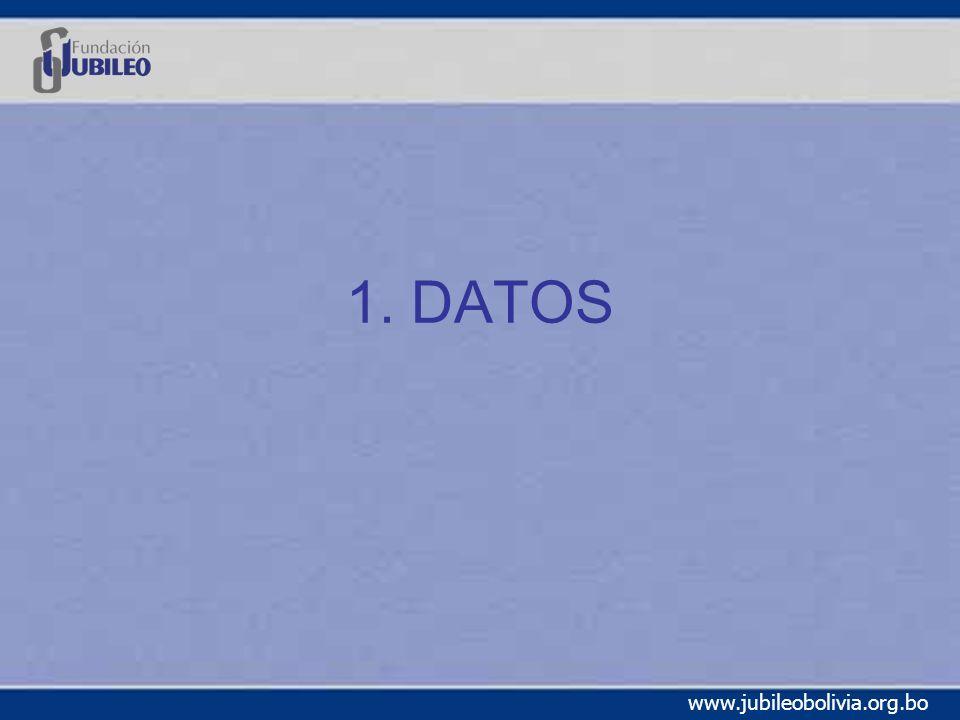 www.jubileobolivia.org.bo 1. DATOS
