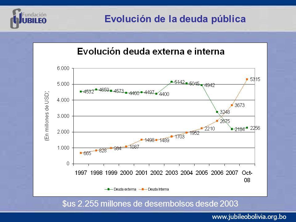 www.jubileobolivia.org.bo Evolución de la deuda pública $us 2.255 millones de desembolsos desde 2003