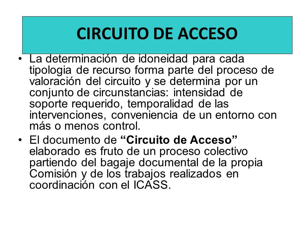 Circuito de acceso La determinación de idoneidad para cada tipologia de recurso forma parte del proceso de valoración del circuito y se determina por