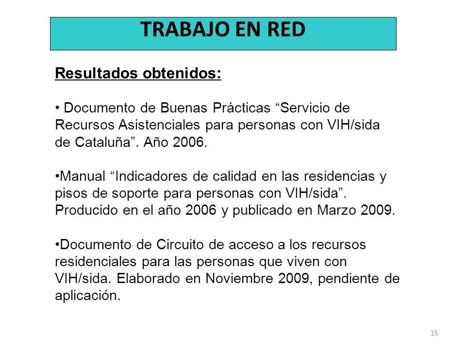 15 TRABAJO EN RED Resultados obtenidos: Documento de Buenas Prácticas Servicio de Recursos Asistenciales para personas con VIH/sida de Cataluña. Año 2