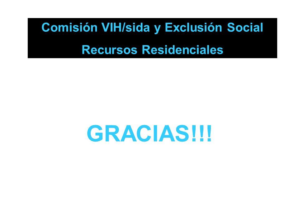 GRACIAS!!! Comisión VIH/sida y Exclusión Social Recursos Residenciales