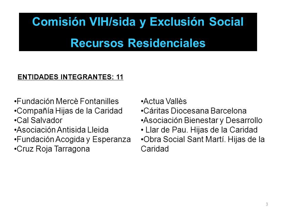3 Comisión VIH/sida y Exclusión Social Recursos Residenciales Fundación Mercè Fontanilles Compañía Hijas de la Caridad Cal Salvador Asociación Antisid
