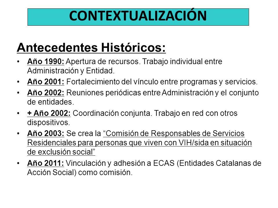 Antecedentes Históricos: Año 1990: Apertura de recursos. Trabajo individual entre Administración y Entidad. Año 2001: Fortalecimiento del vínculo entr