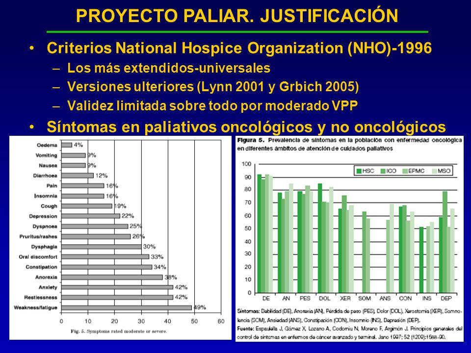 ARRANQUE E INCLUSIÓN N=775+775 DERIVACIÓN DE CRITERIOS PALIAR ESTUDIO DE VALIDEZ DE CRITERIOS NHO, ECOG Y PPI 12 MESES 4 MESES 2 M PROYECTO PALIAR: DESARROLLO CONCLUSIONES 6 M DURACIÓN TOTAL=24 MESES VALIDACIÓN DE CRITERIOS PALIAR S E G U I M I E N T O