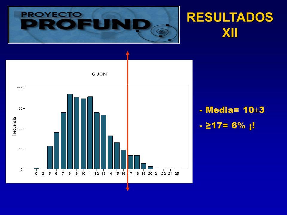 RESULTADOS XII - Media= 10±3 - 17= 6% ¡!