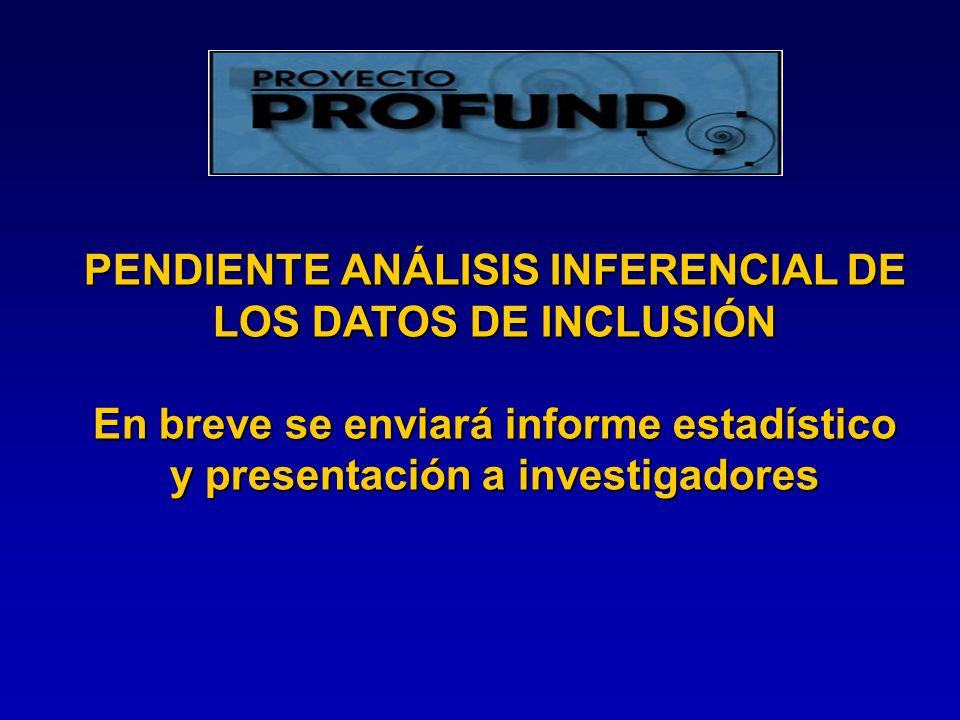 PENDIENTE ANÁLISIS INFERENCIAL DE LOS DATOS DE INCLUSIÓN En breve se enviará informe estadístico y presentación a investigadores