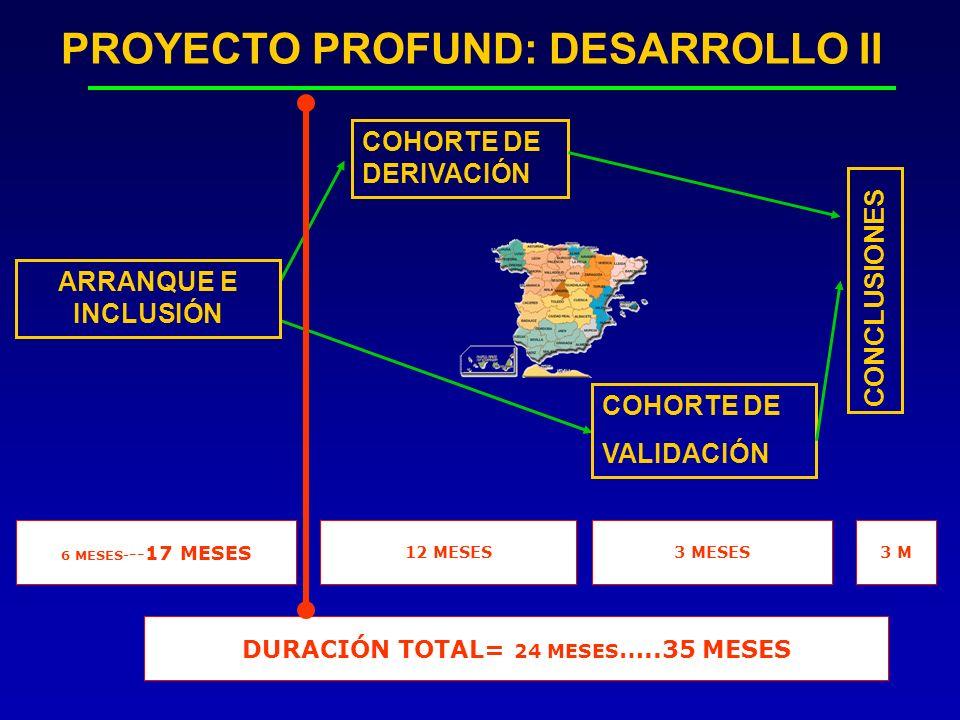 ARRANQUE E INCLUSIÓN COHORTE DE VALIDACIÓN COHORTE DE DERIVACIÓN 6 MESES- -- 17 MESES 12 MESES3 MESES PROYECTO PROFUND: DESARROLLO II CONCLUSIONES 3 M DURACIÓN TOTAL= 24 MESES …..35 MESES