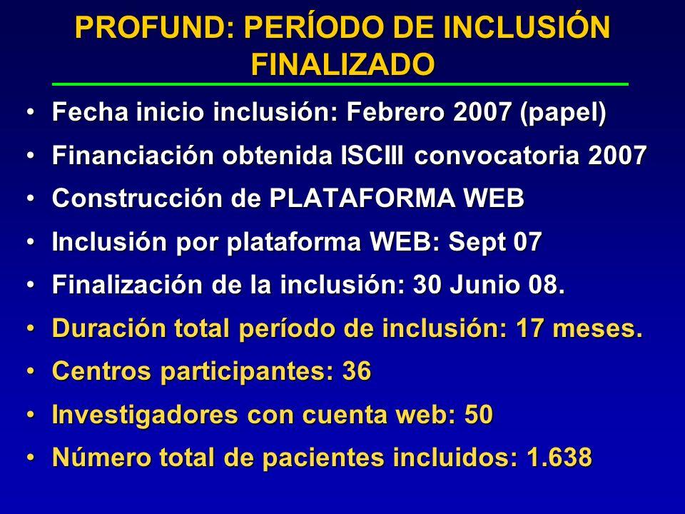 PROFUND: PERÍODO DE INCLUSIÓN FINALIZADO Fecha inicio inclusión: Febrero 2007 (papel)Fecha inicio inclusión: Febrero 2007 (papel) Financiación obtenida ISCIII convocatoria 2007Financiación obtenida ISCIII convocatoria 2007 Construcción de PLATAFORMA WEBConstrucción de PLATAFORMA WEB Inclusión por plataforma WEB: Sept 07Inclusión por plataforma WEB: Sept 07 Finalización de la inclusión: 30 Junio 08.Finalización de la inclusión: 30 Junio 08.