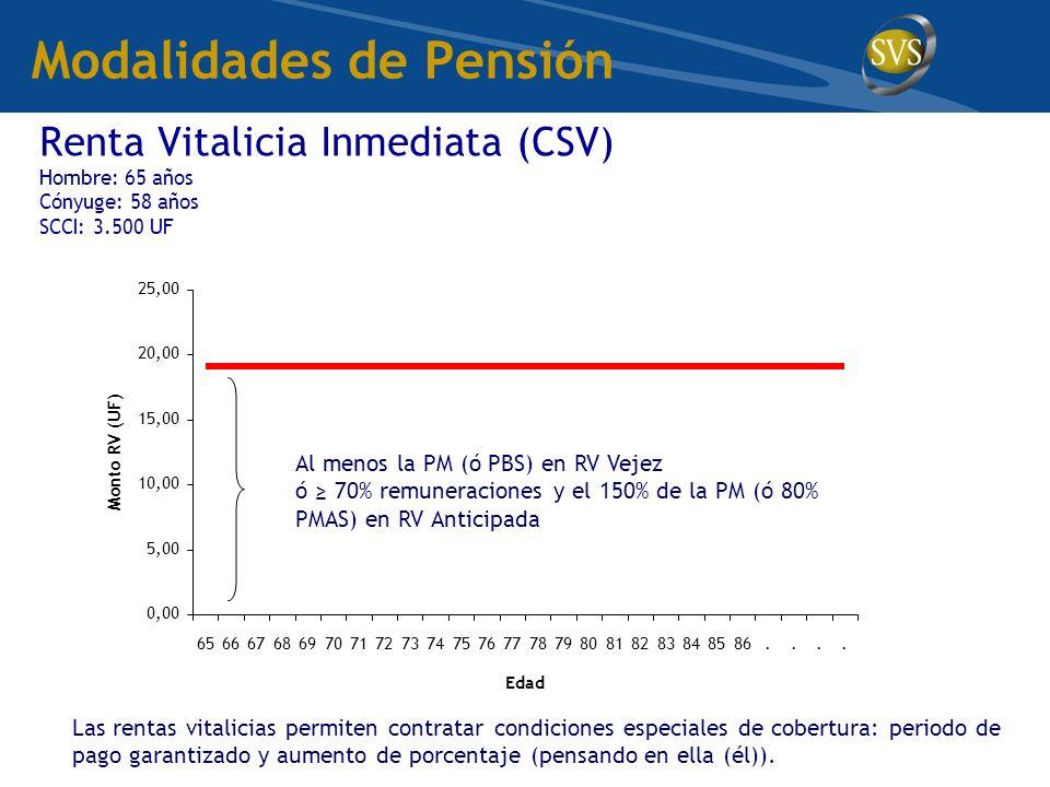 Modalidades de Pensión Renta Vitalicia Inmediata (CSV) Hombre: 65 años Cónyuge: 58 años SCCI: 3.500 UF Las rentas vitalicias permiten contratar condic