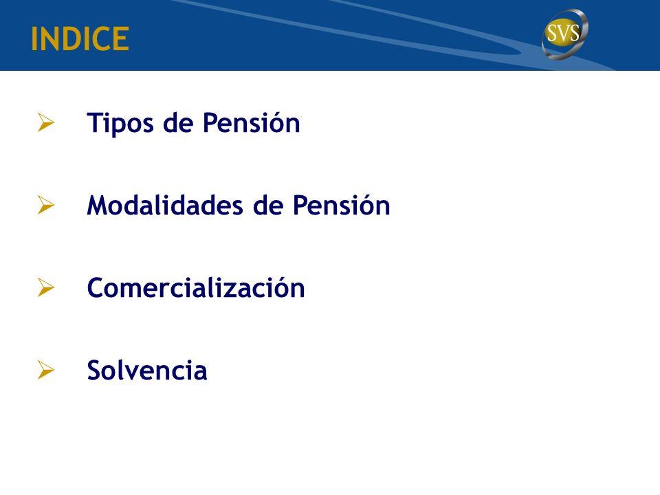 Tipos de Pensión Modalidades de Pensión Comercialización Solvencia INDICE