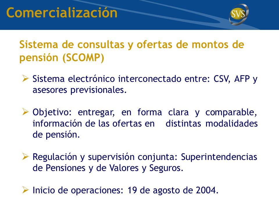 Sistema electrónico interconectado entre: CSV, AFP y asesores previsionales. Objetivo: entregar, en forma clara y comparable, información de las ofert