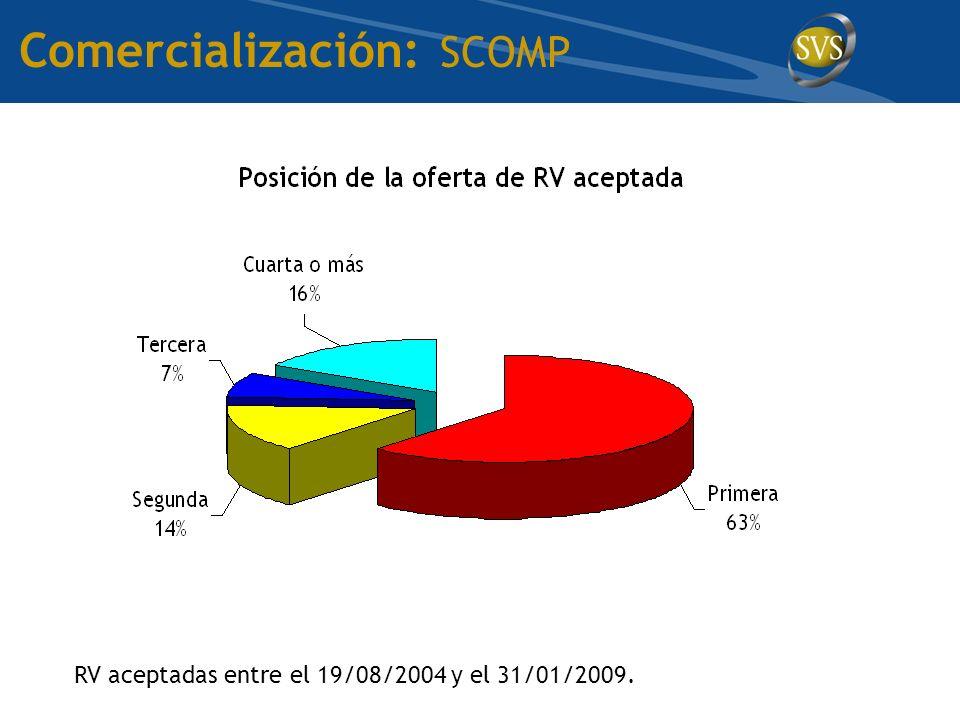 Comercialización: SCOMP RV aceptadas entre el 19/08/2004 y el 31/01/2009.