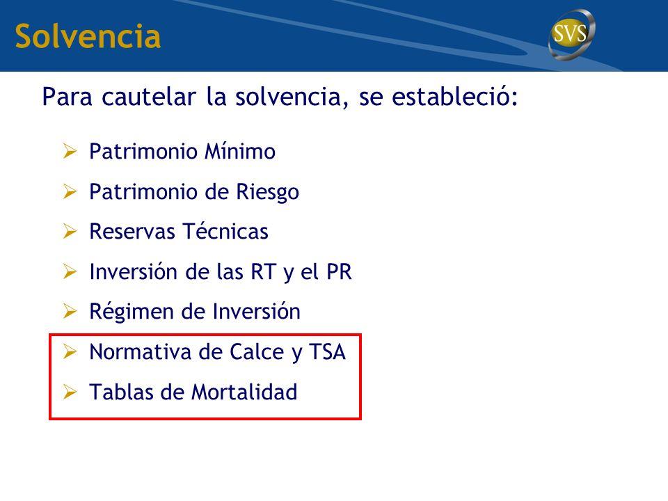 Para cautelar la solvencia, se estableció: Patrimonio Mínimo Patrimonio de Riesgo Reservas Técnicas Inversión de las RT y el PR Régimen de Inversión N