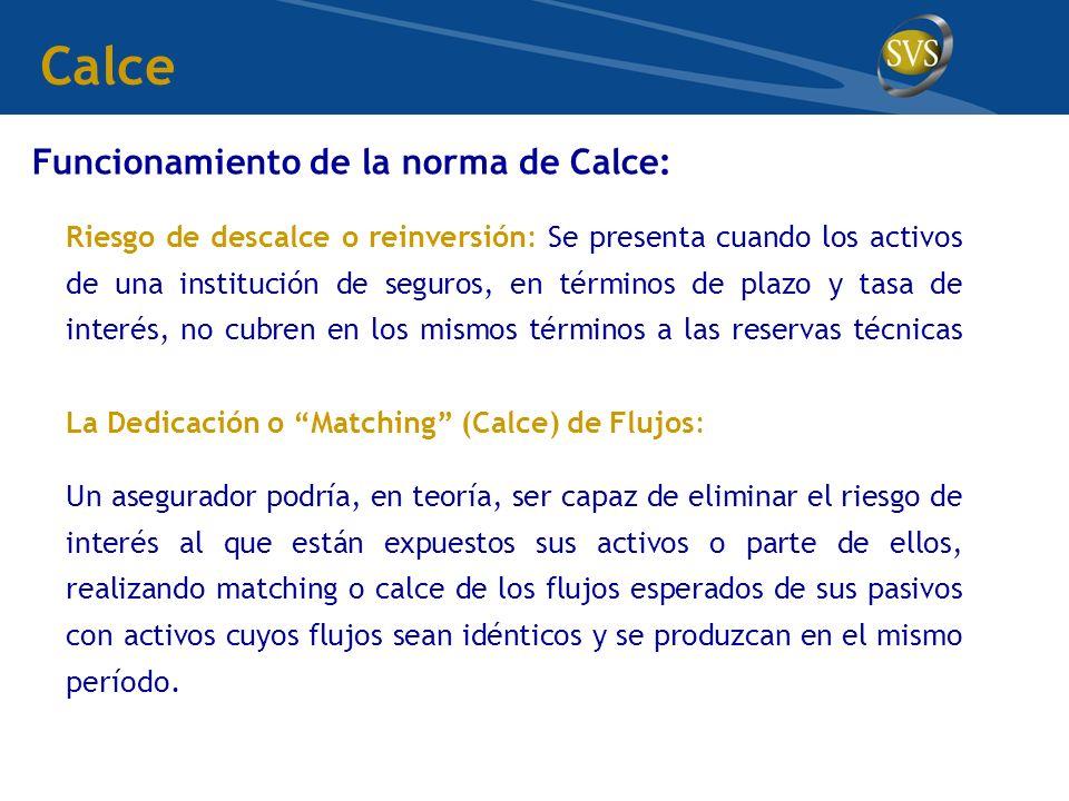 Funcionamiento de la norma de Calce: Riesgo de descalce o reinversión: Se presenta cuando los activos de una institución de seguros, en términos de pl
