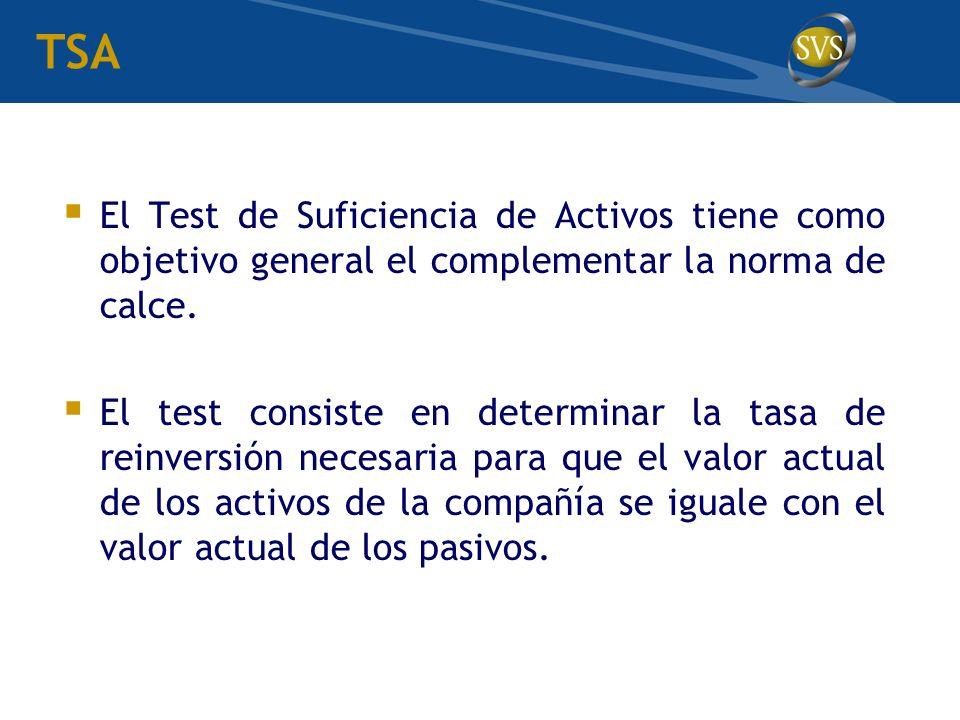 El Test de Suficiencia de Activos tiene como objetivo general el complementar la norma de calce. El test consiste en determinar la tasa de reinversión