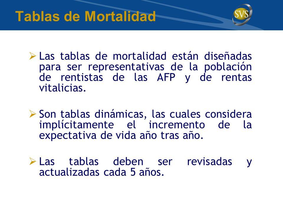 Tablas de Mortalidad Las tablas de mortalidad están diseñadas para ser representativas de la población de rentistas de las AFP y de rentas vitalicias.