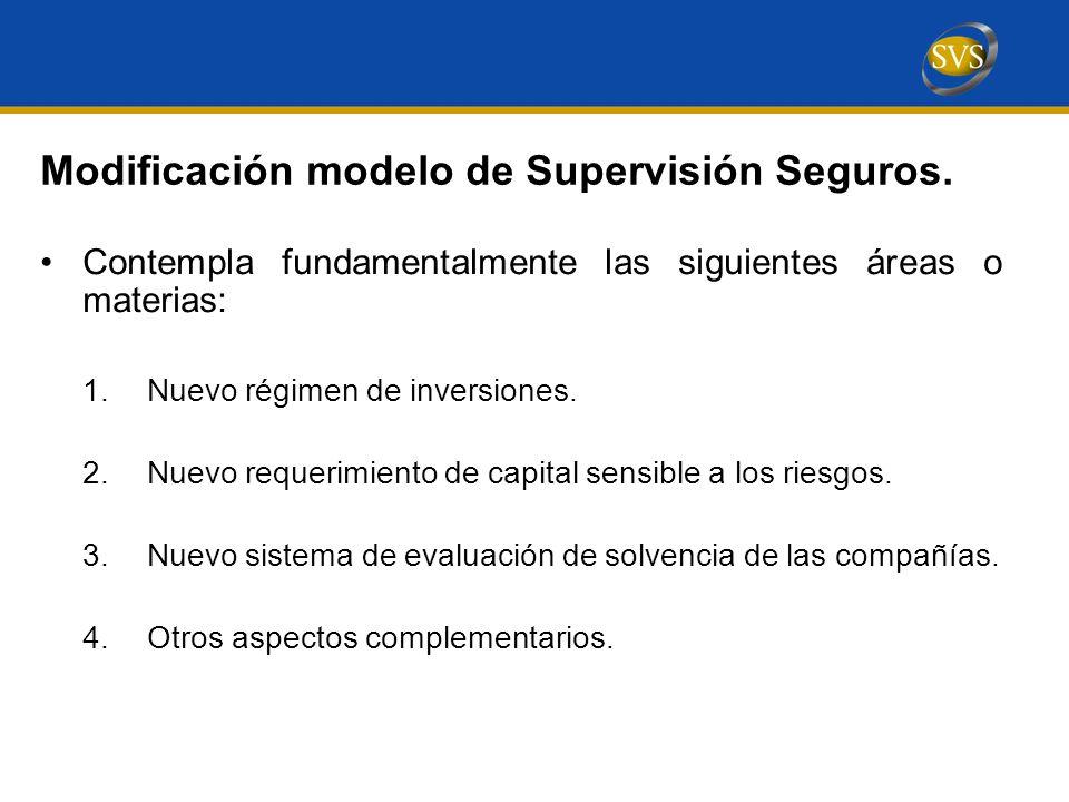 Modificación modelo de Supervisión Seguros.