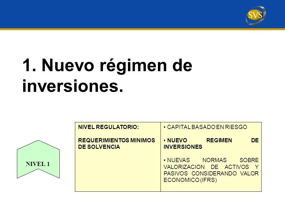 1.Nuevo régimen de inversiones.