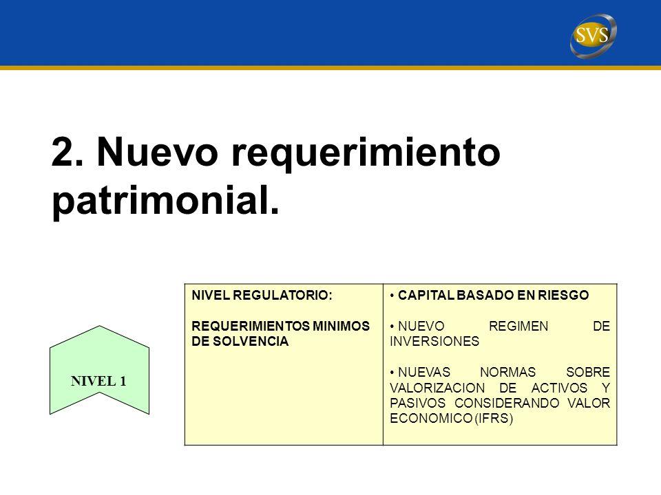 2.Nuevo requerimiento patrimonial.