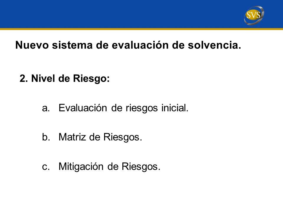 2.Nivel de Riesgo: a.Evaluación de riesgos inicial.