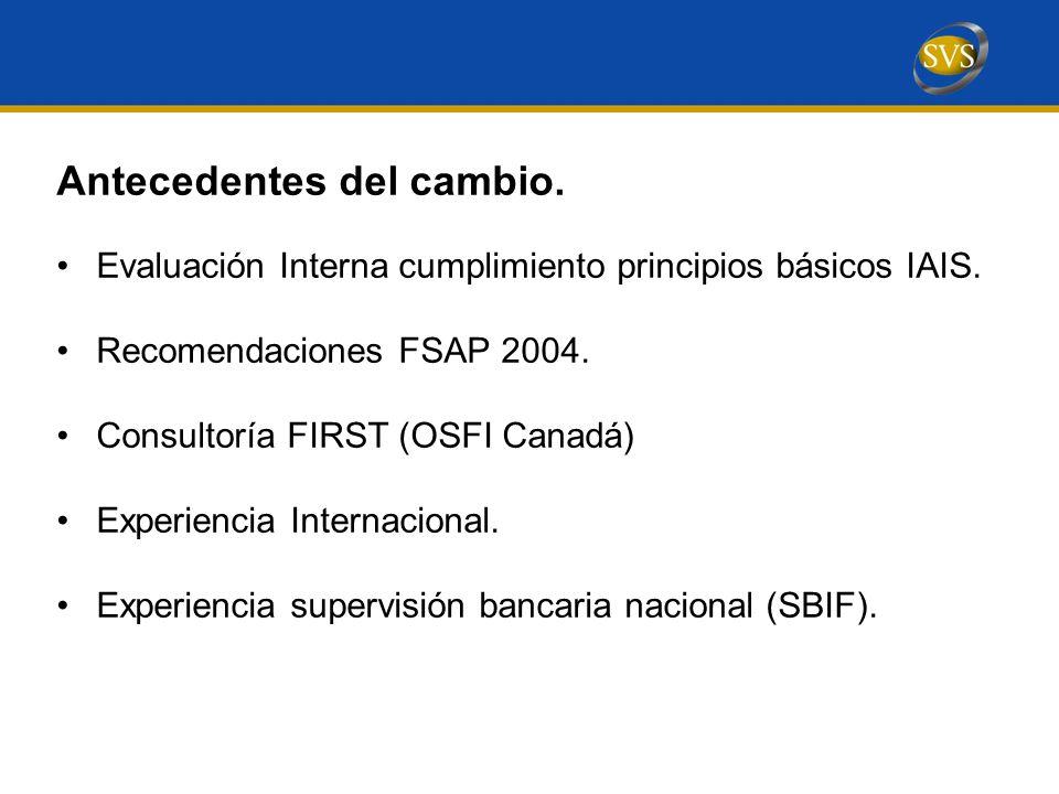 Antecedentes del cambio.Evaluación Interna cumplimiento principios básicos IAIS.