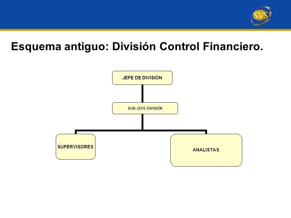 SUB-JEFE DIVISIÓN Esquema antiguo: División Control Financiero.