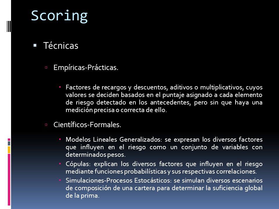 Scoring Técnicas Empíricas-Prácticas. Factores de recargos y descuentos, aditivos o multiplicativos, cuyos valores se deciden basados en el puntaje as