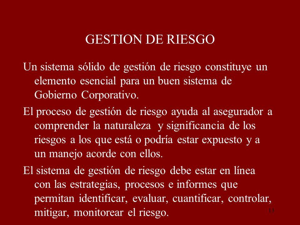 13 GESTION DE RIESGO Un sistema sólido de gestión de riesgo constituye un elemento esencial para un buen sistema de Gobierno Corporativo. El proceso d
