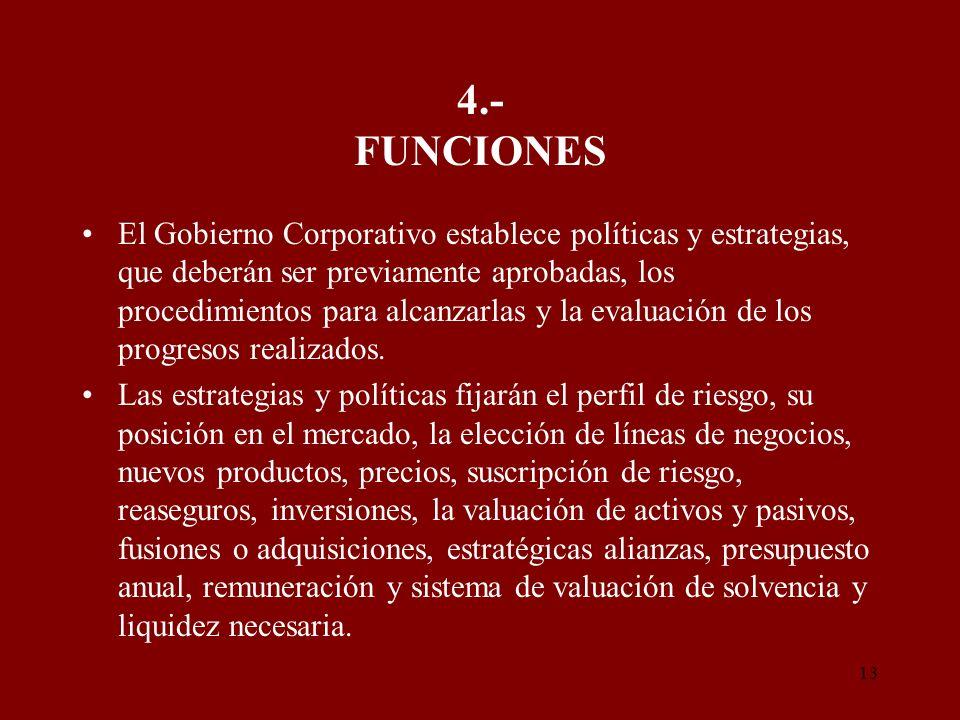 13 4.- FUNCIONES El Gobierno Corporativo establece políticas y estrategias, que deberán ser previamente aprobadas, los procedimientos para alcanzarlas