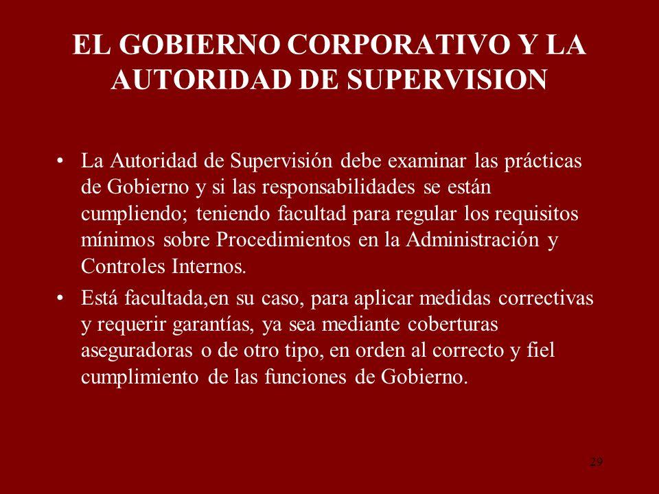 29 EL GOBIERNO CORPORATIVO Y LA AUTORIDAD DE SUPERVISION La Autoridad de Supervisión debe examinar las prácticas de Gobierno y si las responsabilidade