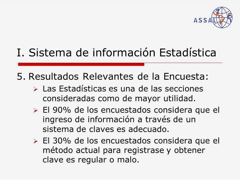 I. Sistema de información Estadística 5.Resultados Relevantes de la Encuesta: Las Estadísticas es una de las secciones consideradas como de mayor util