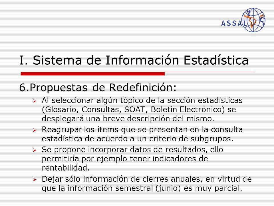 I. Sistema de Información Estadística 6.Propuestas de Redefinición: Al seleccionar algún tópico de la sección estadísticas (Glosario, Consultas, SOAT,