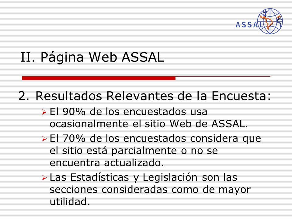 II. Página Web ASSAL 2.Resultados Relevantes de la Encuesta: El 90% de los encuestados usa ocasionalmente el sitio Web de ASSAL. El 70% de los encuest