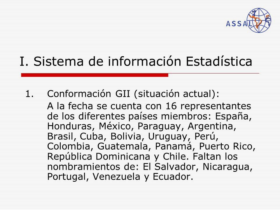 I. Sistema de información Estadística 1.Conformación GII (situación actual): A la fecha se cuenta con 16 representantes de los diferentes países miemb