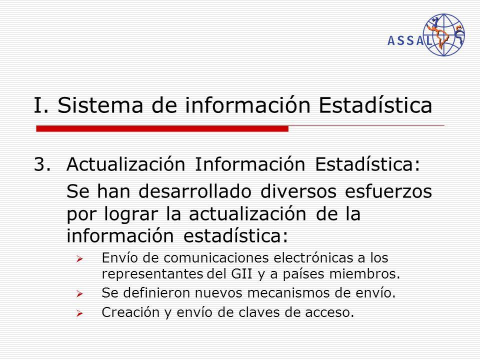 I. Sistema de información Estadística 3.Actualización Información Estadística: Se han desarrollado diversos esfuerzos por lograr la actualización de l