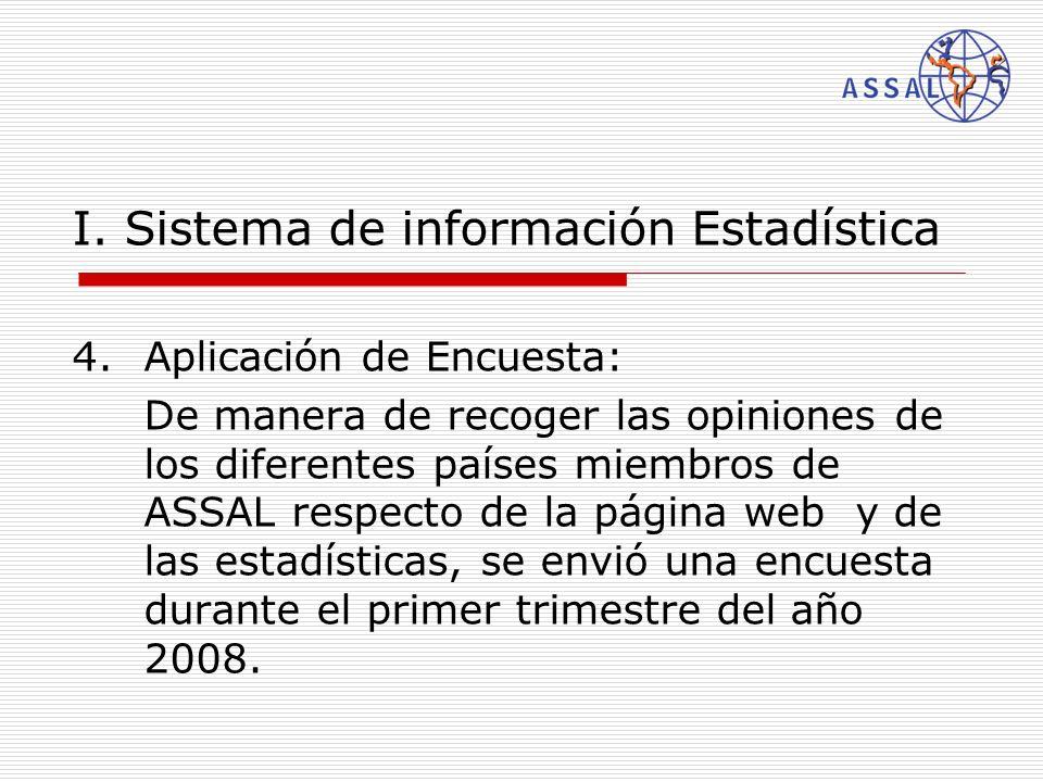 I. Sistema de información Estadística 4.Aplicación de Encuesta: De manera de recoger las opiniones de los diferentes países miembros de ASSAL respecto
