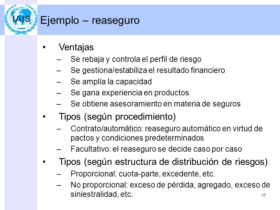 Financiación del riesgo 16 EstrategiaCaracterísticas Transferir –P. ej. reaseguro (tradicional) –P. ej. derivados, titulización (ART: transferencia de