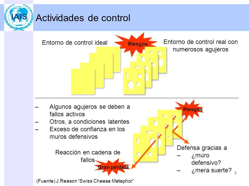 Planificación y ejecución 13 Dos conceptos Control del riesgo (pérdida) –El objetivo es cambiar las características (p.ej., frecuencia y gravedad) de los propios riesgos –P.