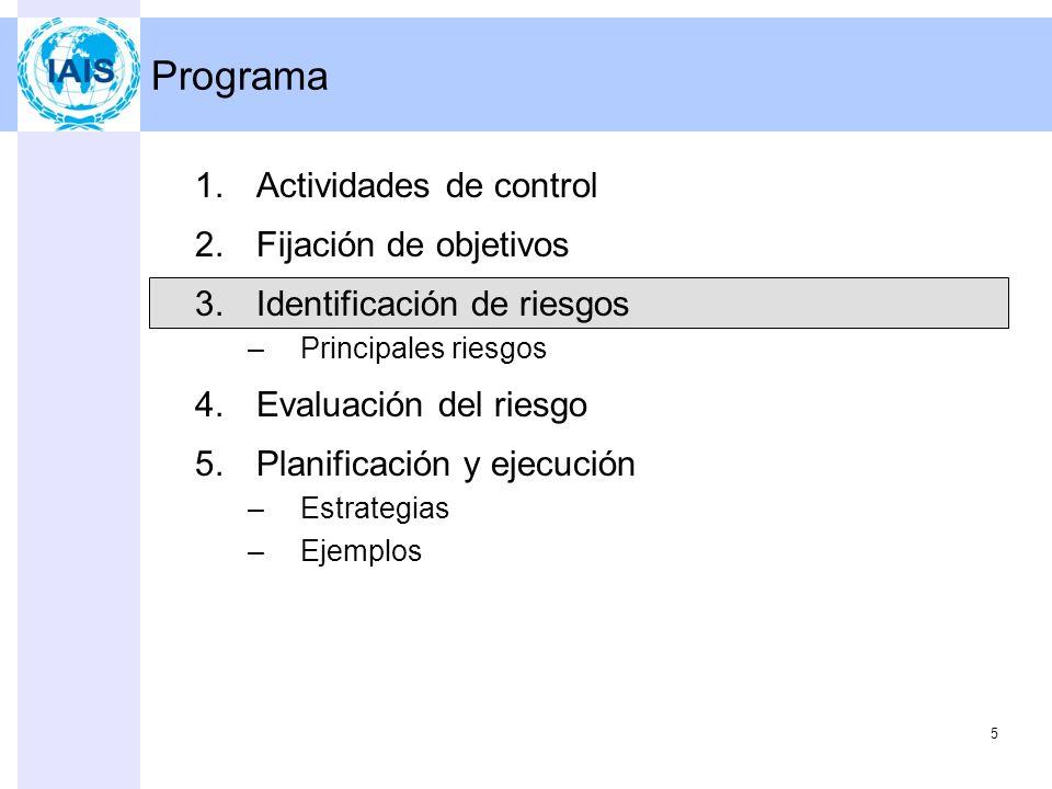 5 Programa 1.Actividades de control 2.Fijación de objetivos 3.Identificación de riesgos –Principales riesgos 4.Evaluación del riesgo 5.Planificación y ejecución –Estrategias –Ejemplos