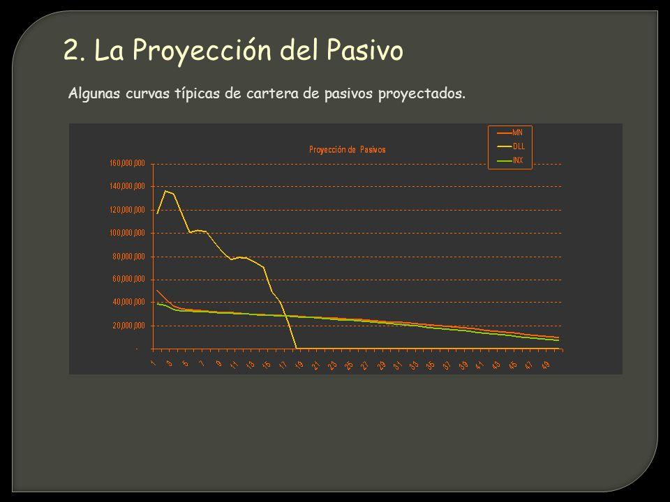 Algunas curvas típicas de cartera de pasivos proyectados. 2. La Proyección del Pasivo