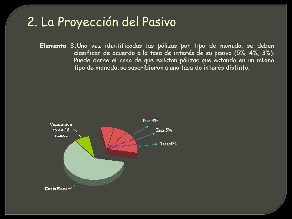 Elemento 3.Una vez identificadas las pólizas por tipo de moneda, se deben clasificar de acuerdo a la tasa de interés de su pasivo (5%, 4%, 3%).