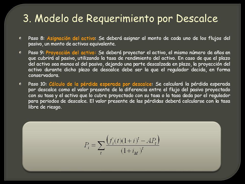 Paso 8: Asignación del activo: Se deberá asignar al monto de cada uno de los flujos del pasivo, un monto de activos equivalente.